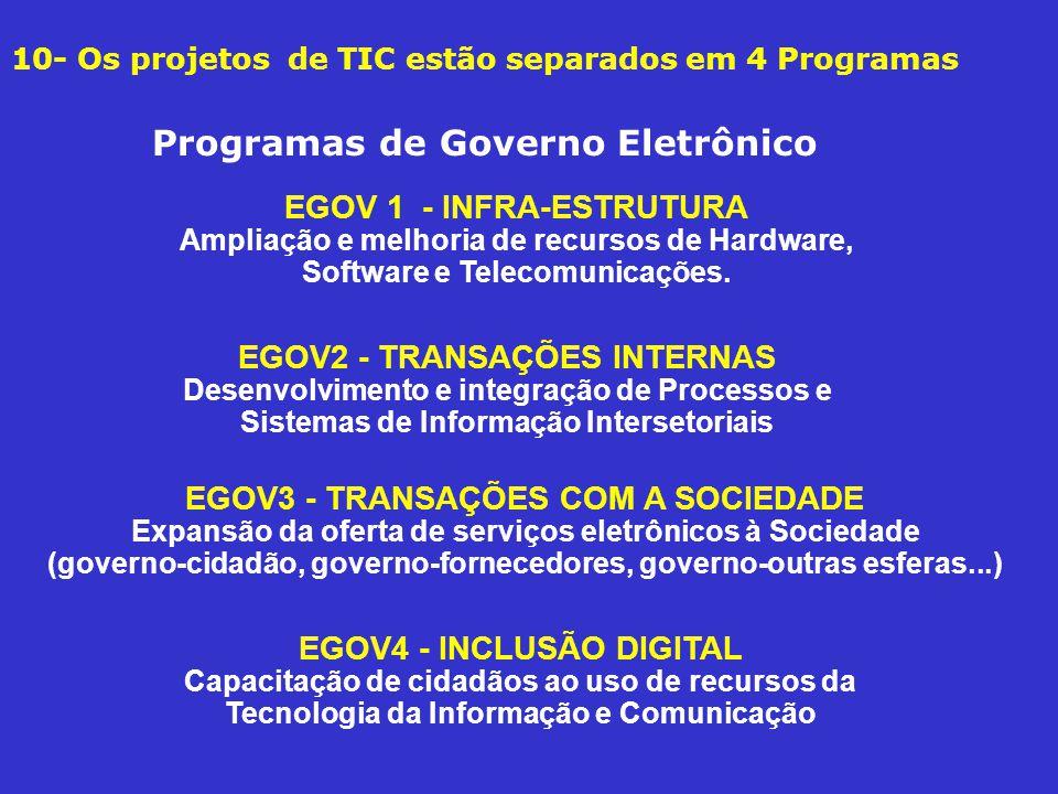 Programas de Governo Eletrônico
