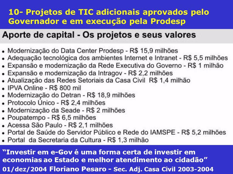10- Projetos de TIC adicionais aprovados pelo Governador e em execução pela Prodesp