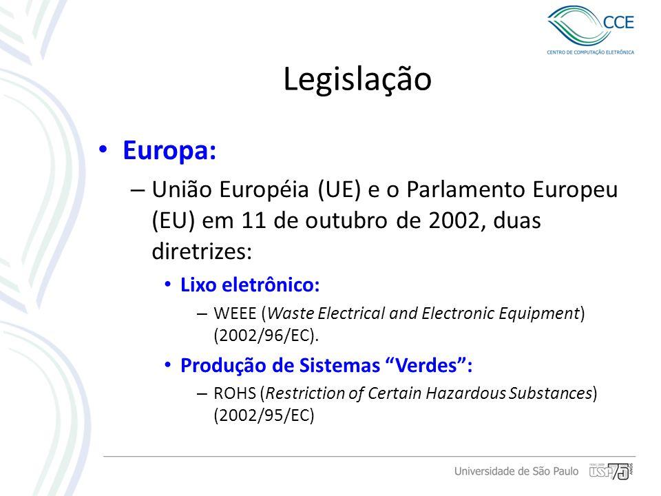 Legislação Europa: União Européia (UE) e o Parlamento Europeu (EU) em 11 de outubro de 2002, duas diretrizes: