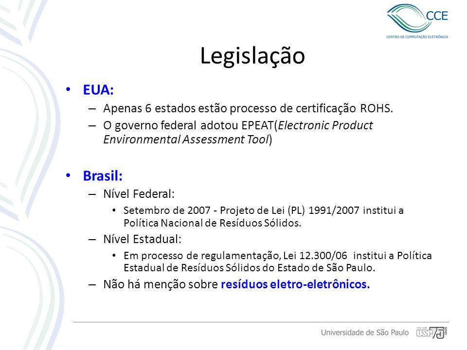 Legislação EUA: Brasil: