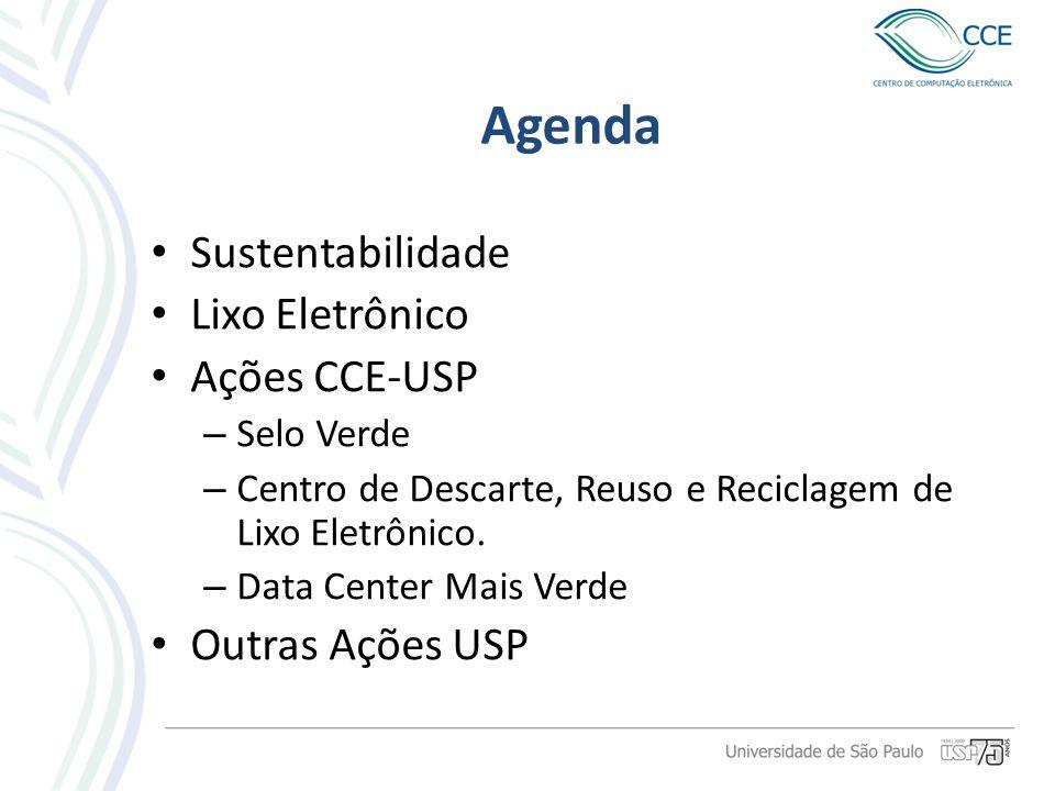 Agenda Sustentabilidade Lixo Eletrônico Ações CCE-USP Outras Ações USP