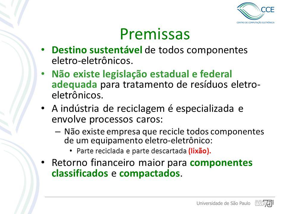 Premissas Destino sustentável de todos componentes eletro-eletrônicos.
