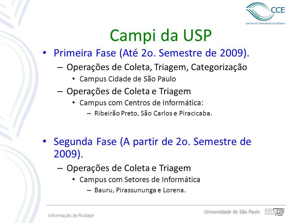 Campi da USP Primeira Fase (Até 2o. Semestre de 2009).