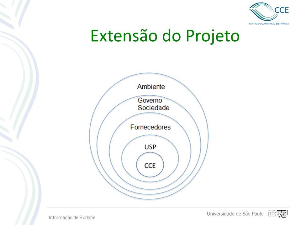 Extensão do Projeto Informação de Rodapé