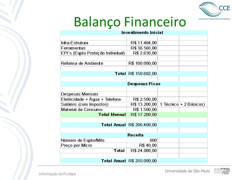 Balanço Financeiro Informação de Rodapé