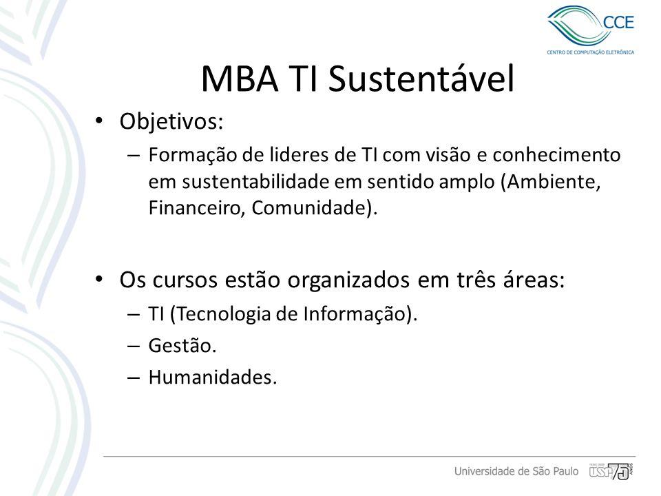 MBA TI Sustentável Objetivos: