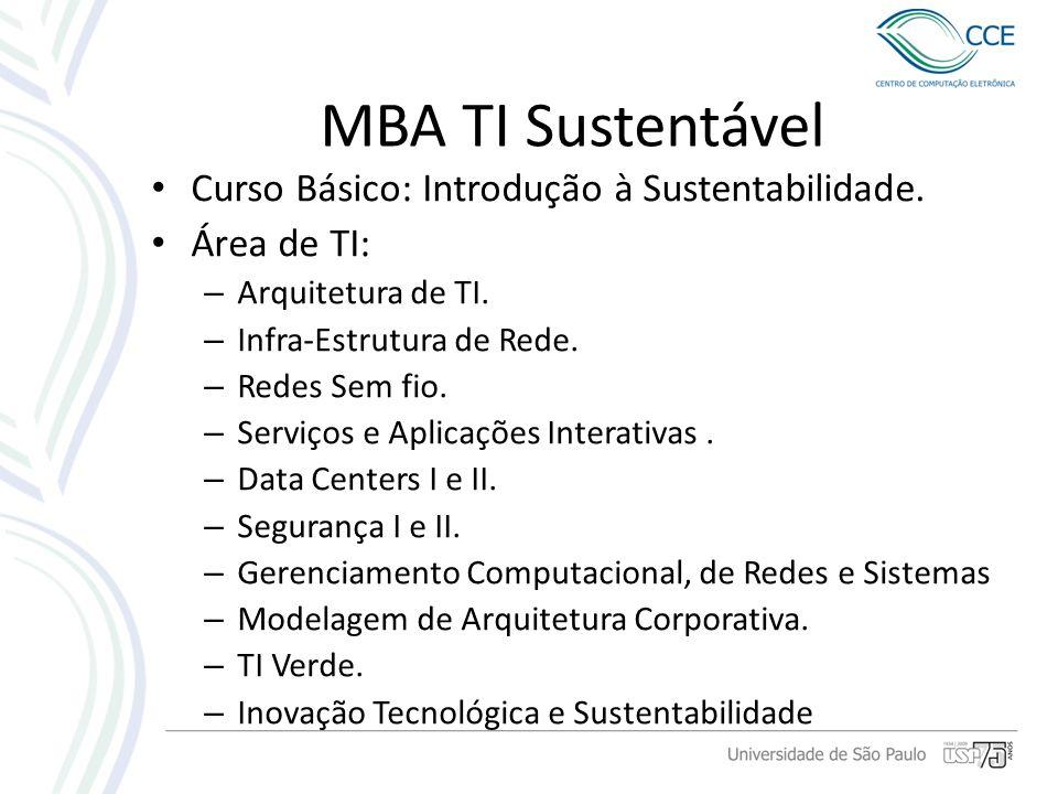 MBA TI Sustentável Curso Básico: Introdução à Sustentabilidade.