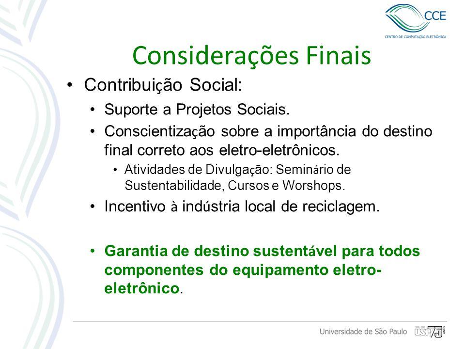 Considerações Finais Contribuição Social: Suporte a Projetos Sociais.