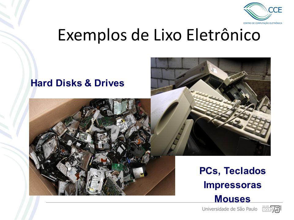 Exemplos de Lixo Eletrônico