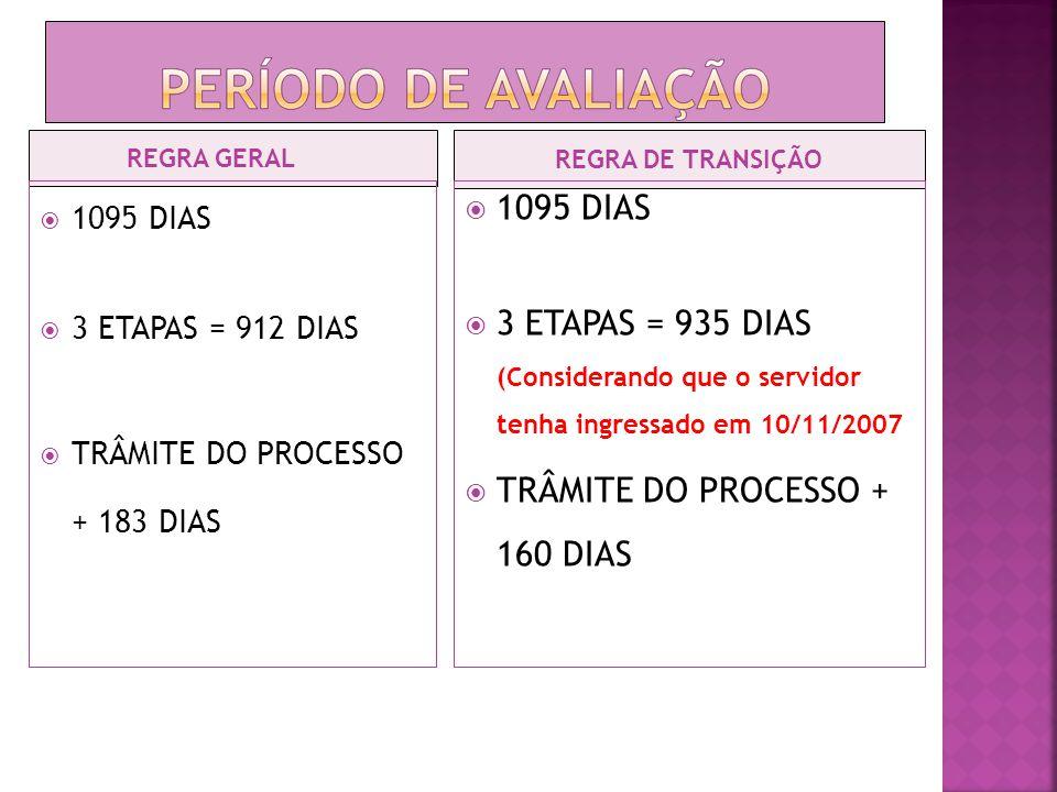 TRÂMITE DO PROCESSO + 160 DIAS