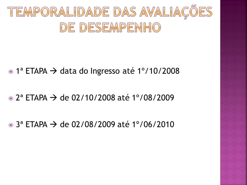 TEMPORALIDADE DAS AVALIAÇÕES DE DESEMPENHO