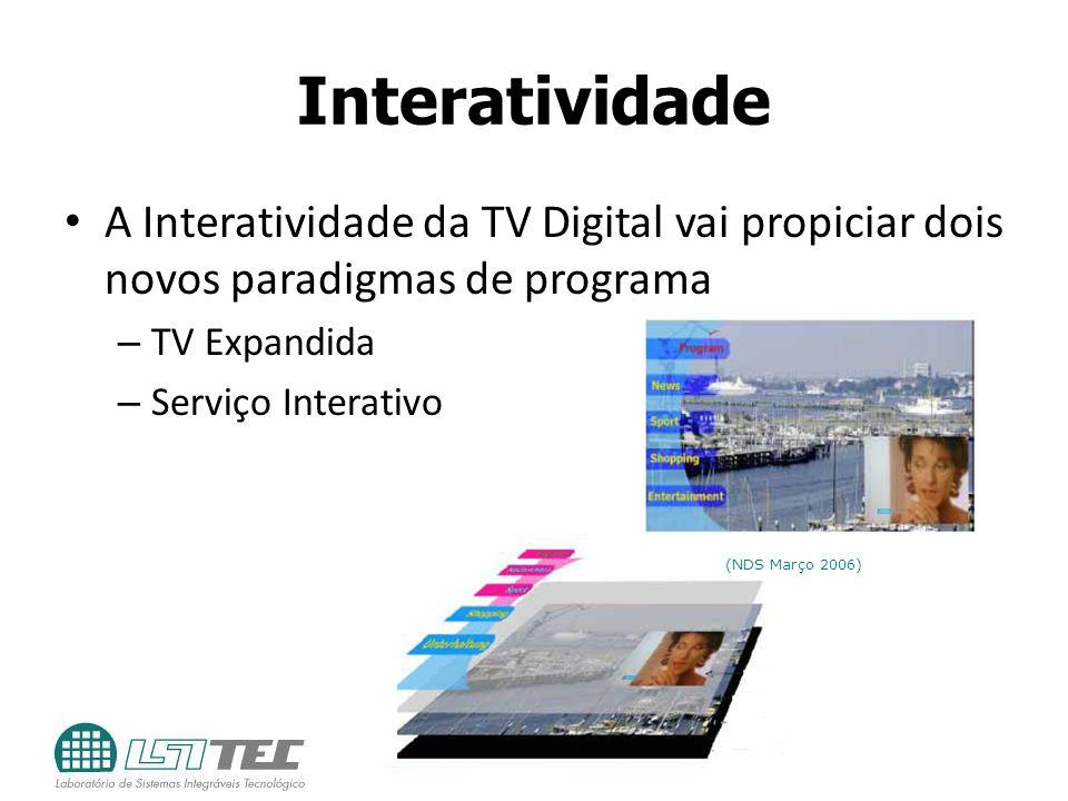 Interatividade A Interatividade da TV Digital vai propiciar dois novos paradigmas de programa. TV Expandida.