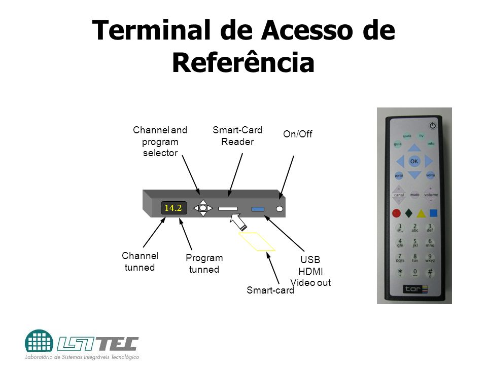 Terminal de Acesso de Referência