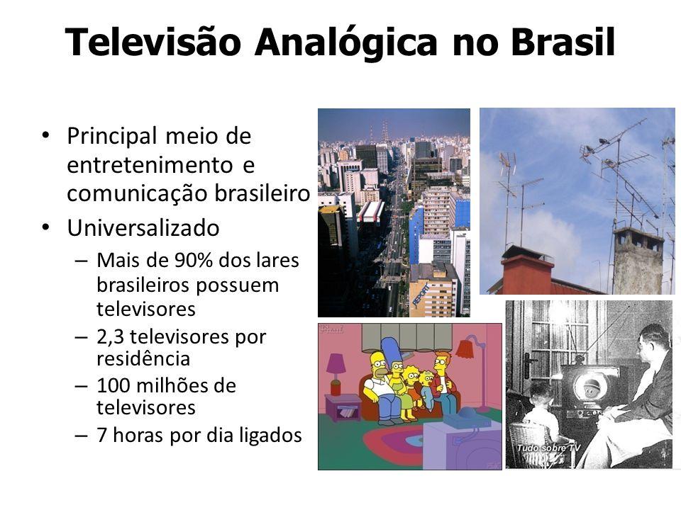 Televisão Analógica no Brasil