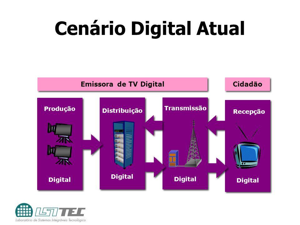 Cenário Digital Atual Emissora de TV Digital Cidadão Produção