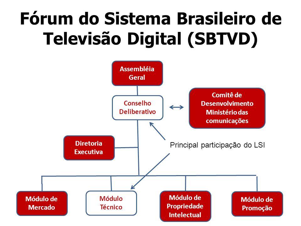 Fórum do Sistema Brasileiro de Televisão Digital (SBTVD)