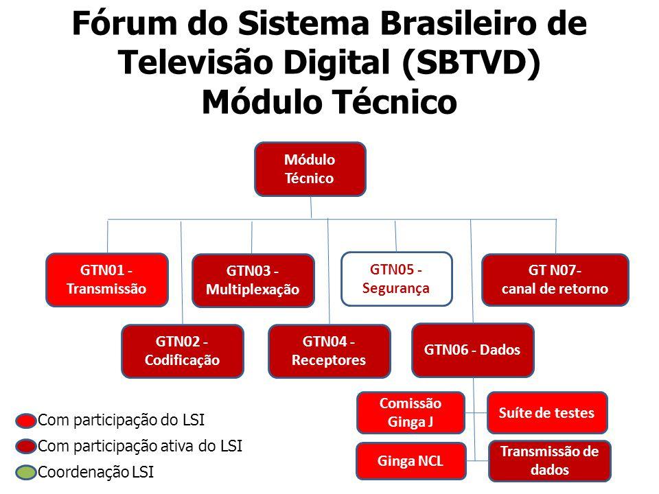 Fórum do Sistema Brasileiro de Televisão Digital (SBTVD) Módulo Técnico