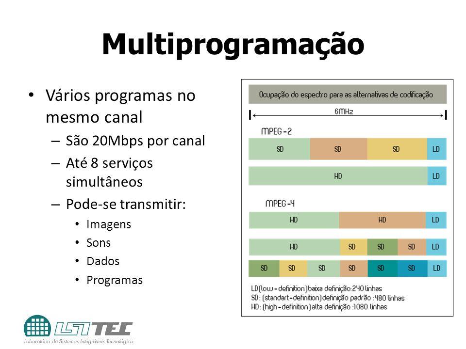 Multiprogramação Vários programas no mesmo canal São 20Mbps por canal