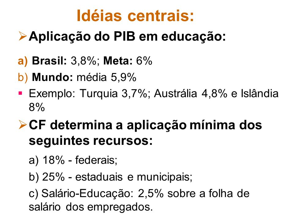 Idéias centrais: Aplicação do PIB em educação: