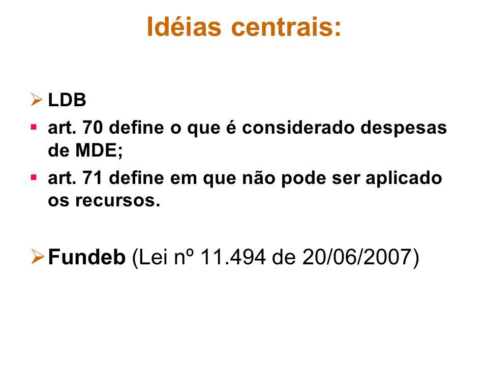 Idéias centrais: Fundeb (Lei nº 11.494 de 20/06/2007) LDB