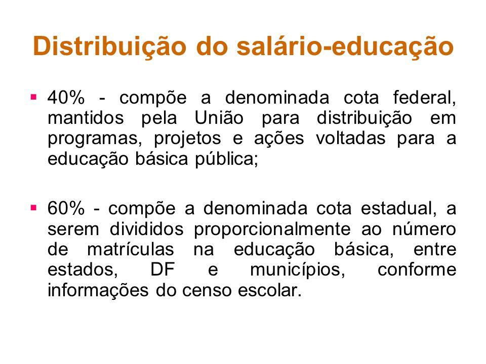 Distribuição do salário-educação