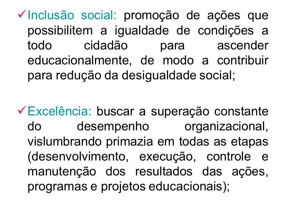 Inclusão social: promoção de ações que possibilitem a igualdade de condições a todo cidadão para ascender educacionalmente, de modo a contribuir para redução da desigualdade social;