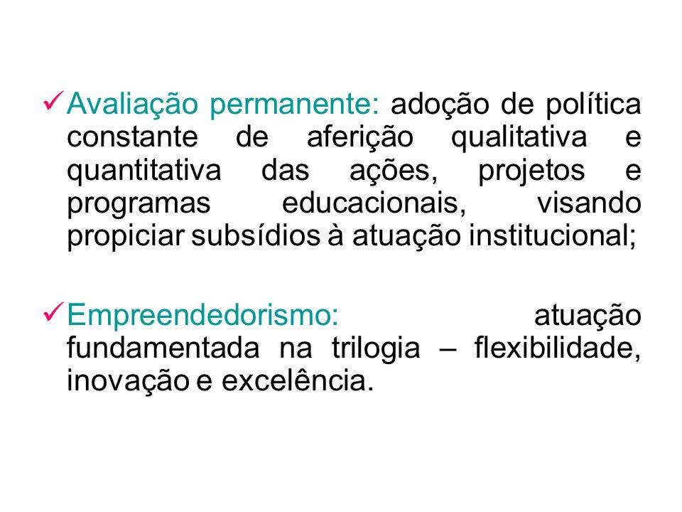 Avaliação permanente: adoção de política constante de aferição qualitativa e quantitativa das ações, projetos e programas educacionais, visando propiciar subsídios à atuação institucional;