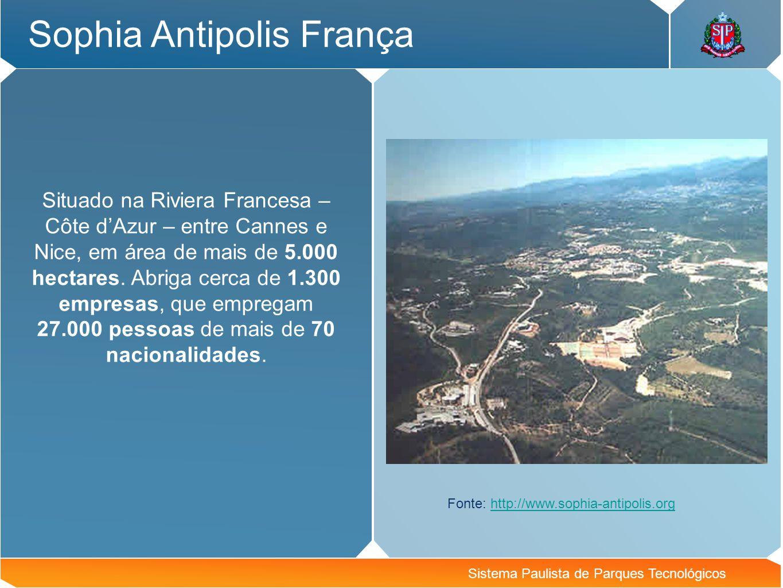 Sophia Antipolis França