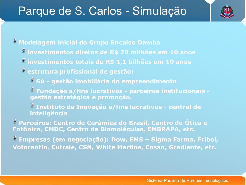 Parque de S. Carlos - Simulação