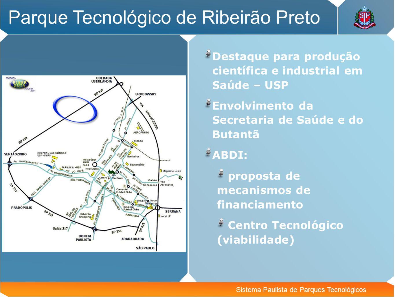 Parque Tecnológico de Ribeirão Preto