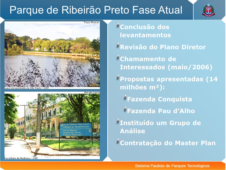 Parque de Ribeirão Preto Fase Atual