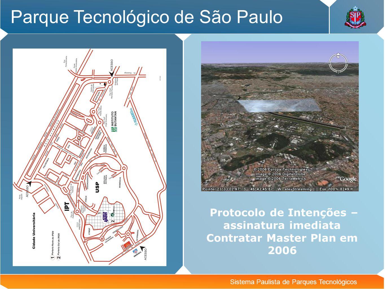 Parque Tecnológico de São Paulo