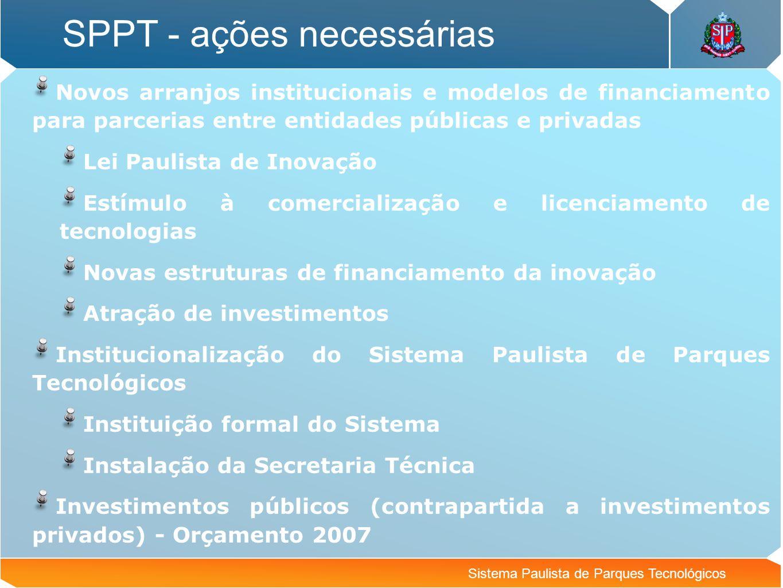 SPPT - ações necessárias