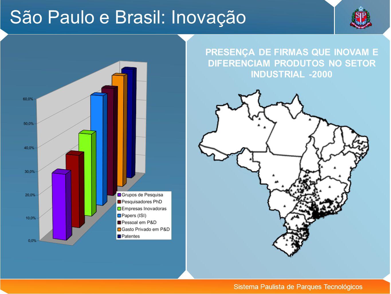 São Paulo e Brasil: Inovação