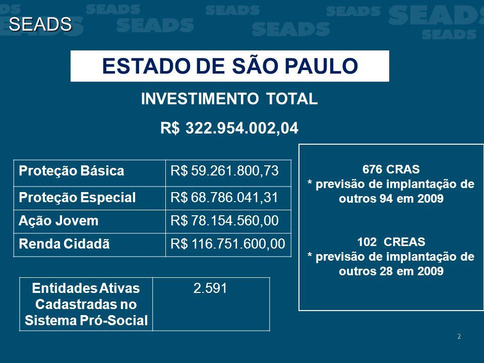 ESTADO DE SÃO PAULO SEADS INVESTIMENTO TOTAL R$ 322.954.002,04