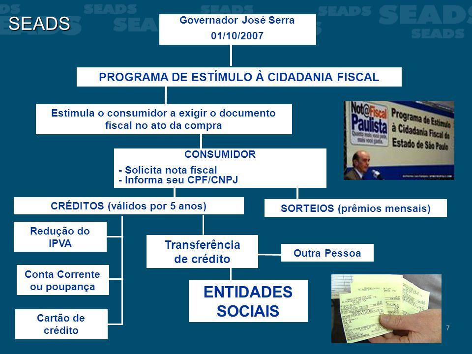 SEADS ENTIDADES SOCIAIS PROGRAMA DE ESTÍMULO À CIDADANIA FISCAL