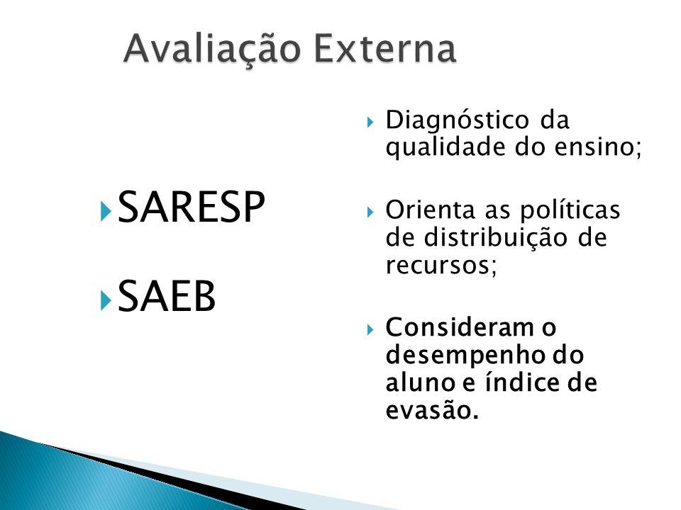 SARESP SAEB Avaliação Externa Diagnóstico da qualidade do ensino;