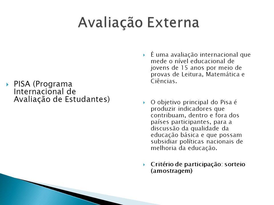 PISA (Programa Internacional de Avaliação de Estudantes)