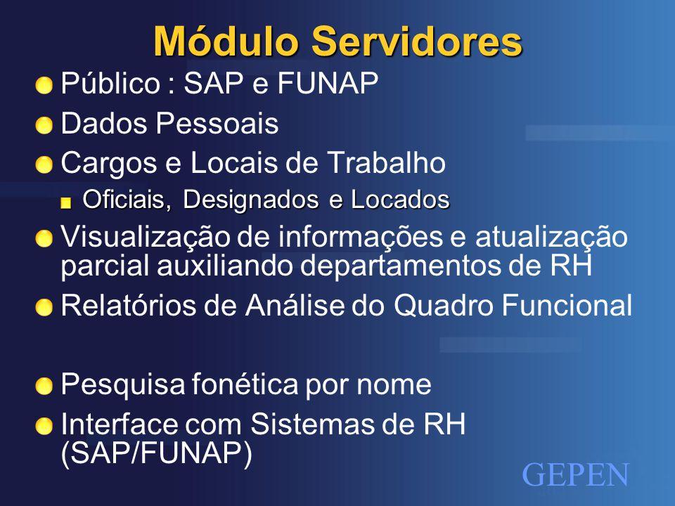 Módulo Servidores Público : SAP e FUNAP Dados Pessoais