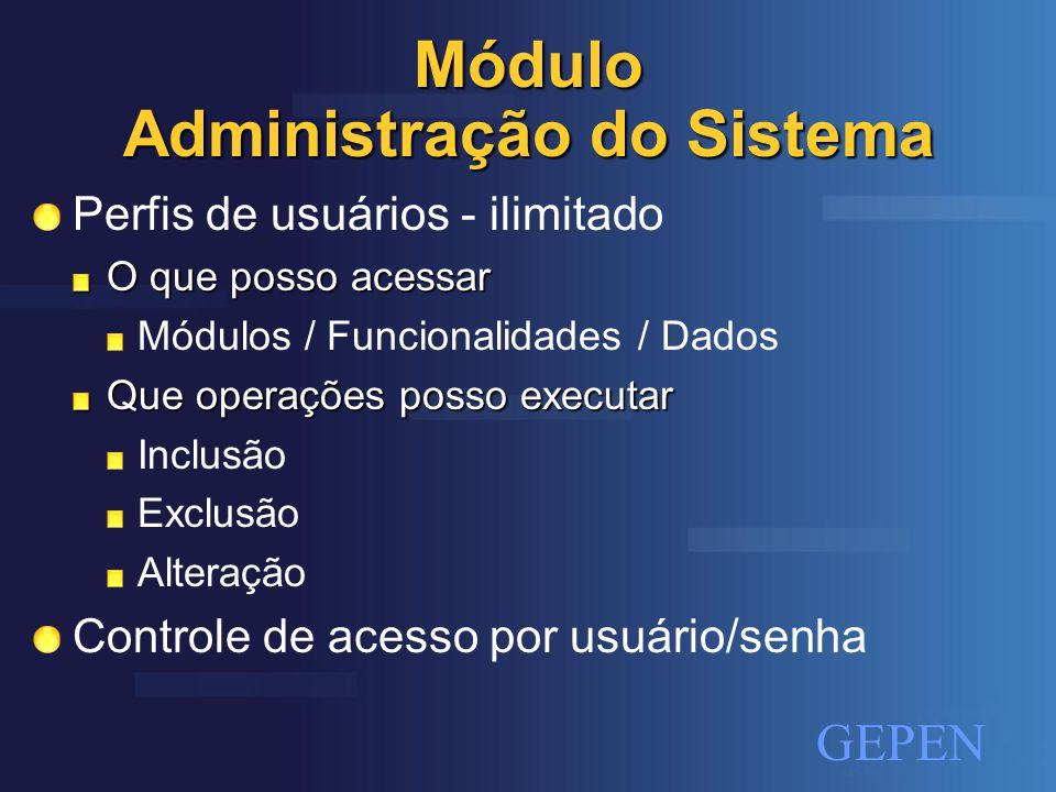 Módulo Administração do Sistema
