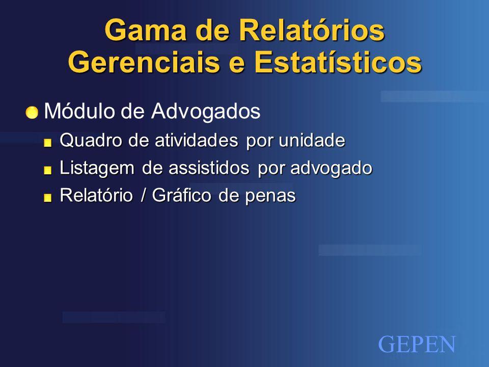 Gama de Relatórios Gerenciais e Estatísticos