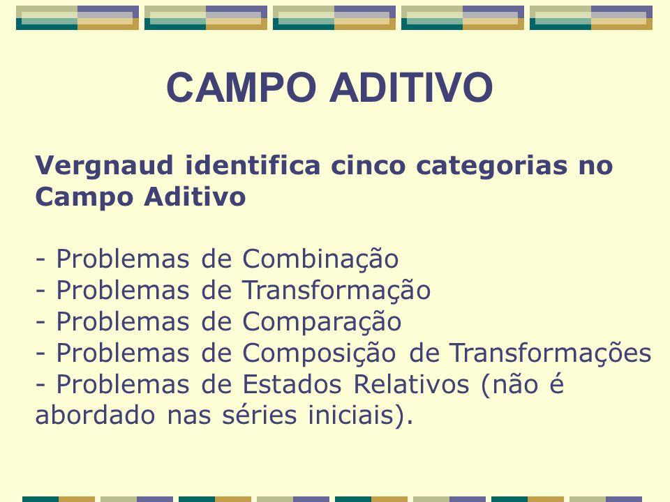 CAMPO ADITIVO Vergnaud identifica cinco categorias no Campo Aditivo