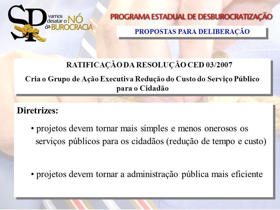 PROPOSTAS PARA DELIBERAÇÃO RATIFICAÇÃO DA RESOLUÇÃO CED 03/2007