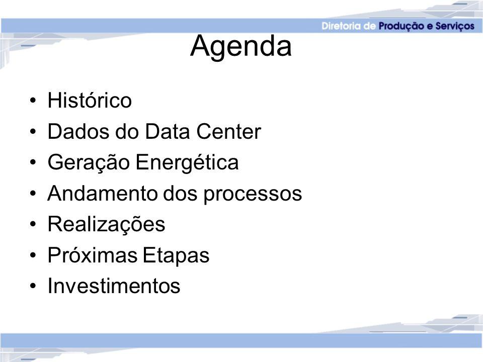 Agenda Histórico Dados do Data Center Geração Energética