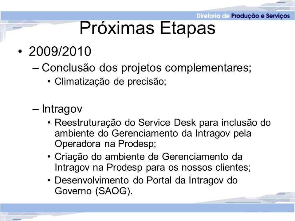 Próximas Etapas 2009/2010 Conclusão dos projetos complementares;