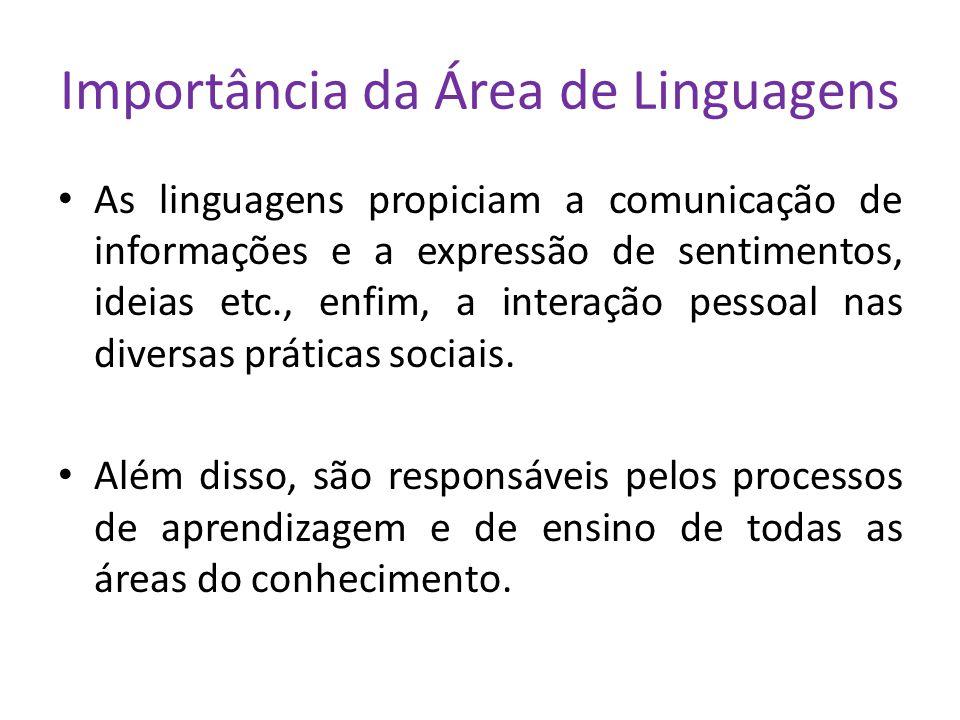 Importância da Área de Linguagens