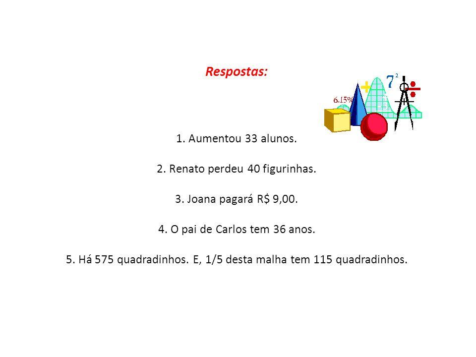 Respostas: 1. Aumentou 33 alunos. 2. Renato perdeu 40 figurinhas. 3