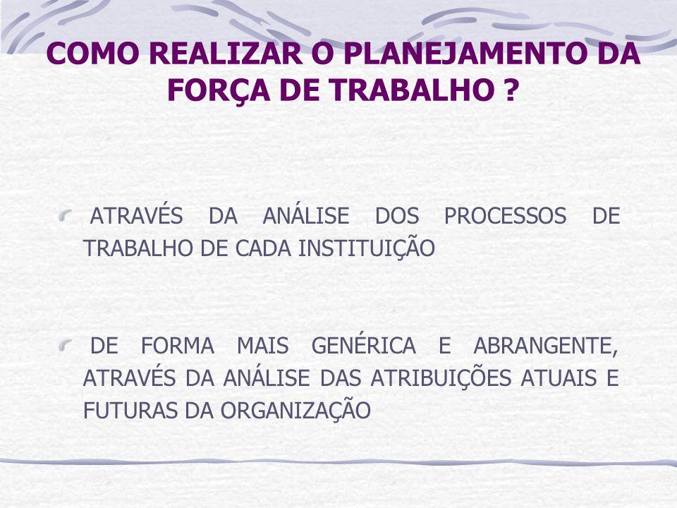 COMO REALIZAR O PLANEJAMENTO DA FORÇA DE TRABALHO