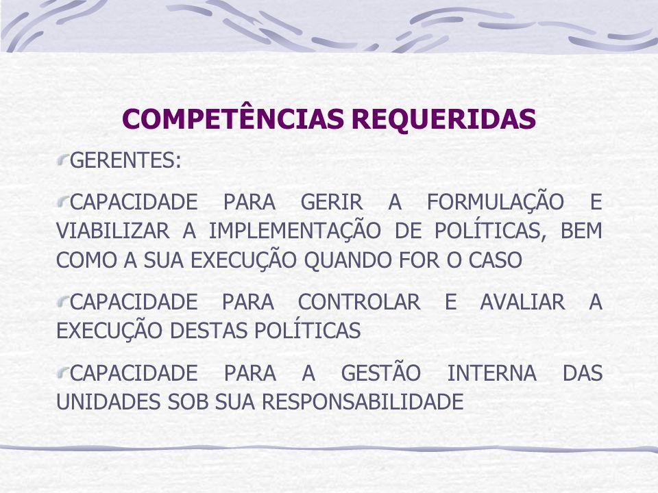COMPETÊNCIAS REQUERIDAS
