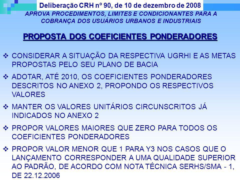 PROPOSTA DOS COEFICIENTES PONDERADORES